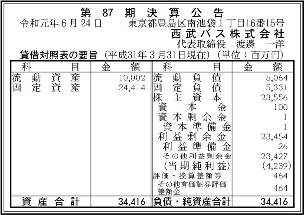 0132 146d83d5921c9124ffba1e88f0a83c7a672d585c712726d45bda67219a95757a21dc5dda6903f202db06635487caf191534c4106c87ccffbae1404103ac05470 08