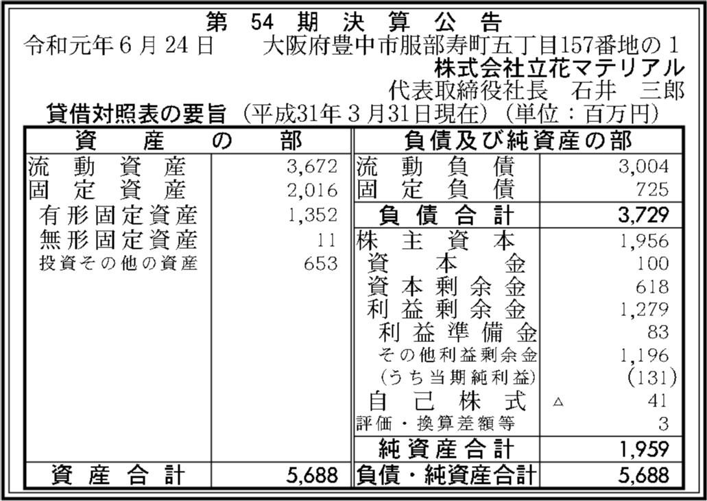 0150 0003af315608aaf10425db425e65fa148397d8d2a8c11bcfb895c0cf6f129910f888ed9904c2ea3b8c2a7c039650ebfa4f9c4b2a14b095b220e5484707d3764f 04