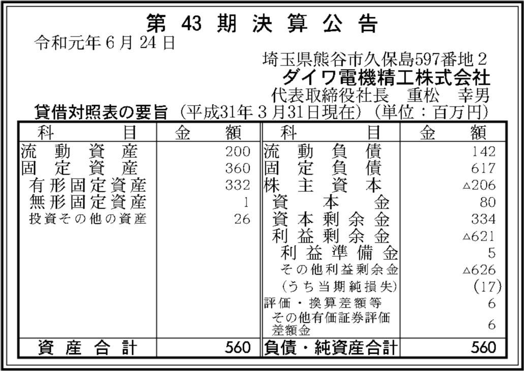 0152 2c4ed785254200593885654bea1b8610833bd61fd35987215eb04f6aa9b52ab9c397e62cd1862771c9cb3f5f9beb2b54474d04074c986a17d98ad9a28067d96d 02