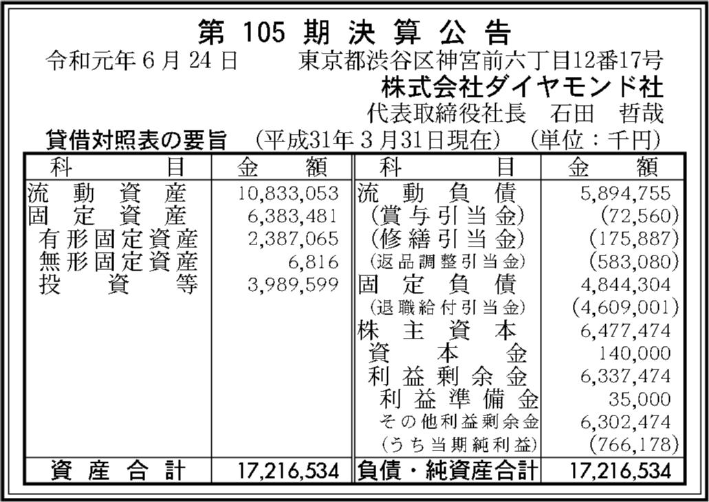 0155 9a372fe5de797b0484a04c0ad0a6276a5bf3b121f300c8f44d5f4e77da03ec130702ba399a688c9af128747ab6304c568eaa87b8789a9c58714731dc6caeb440 07