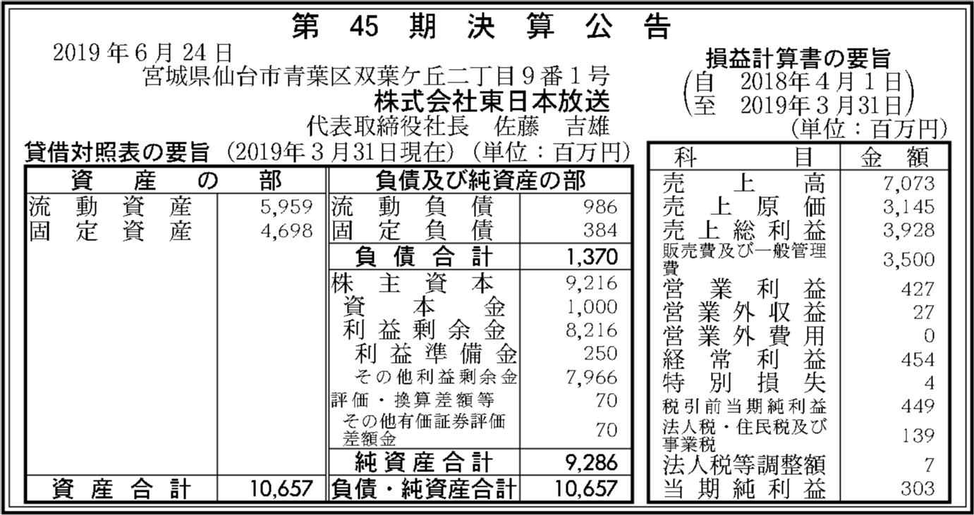 0171 92a5809fee05a34091002d0ea0c1f5278eded5ecb6ebc7693f3fb99cd1bc43a374aa976fbde3d02ff6ddd54c110578dfad9f014c8ab7cf87b4b2ecc3578a4184 08