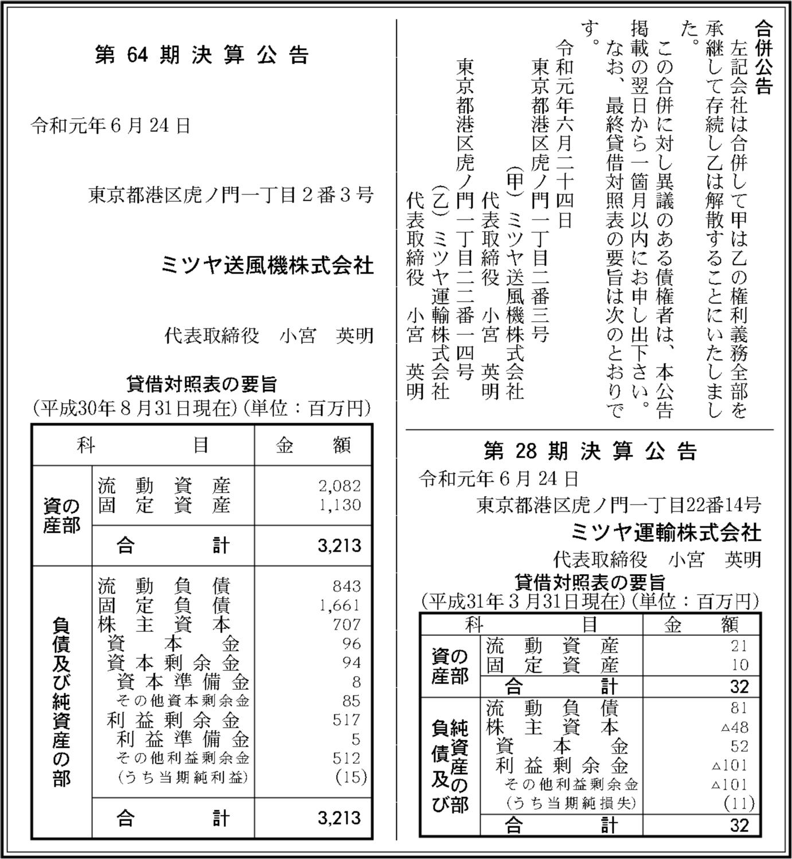 0220 5ae11f848cea09eeac9a0c8a746b0d711c3799e343d3e1893fb4e33c020c36e0845d8147d1303e56f747b1781754fab49a2009cc660866dadf66ec9b3ab7942d 01