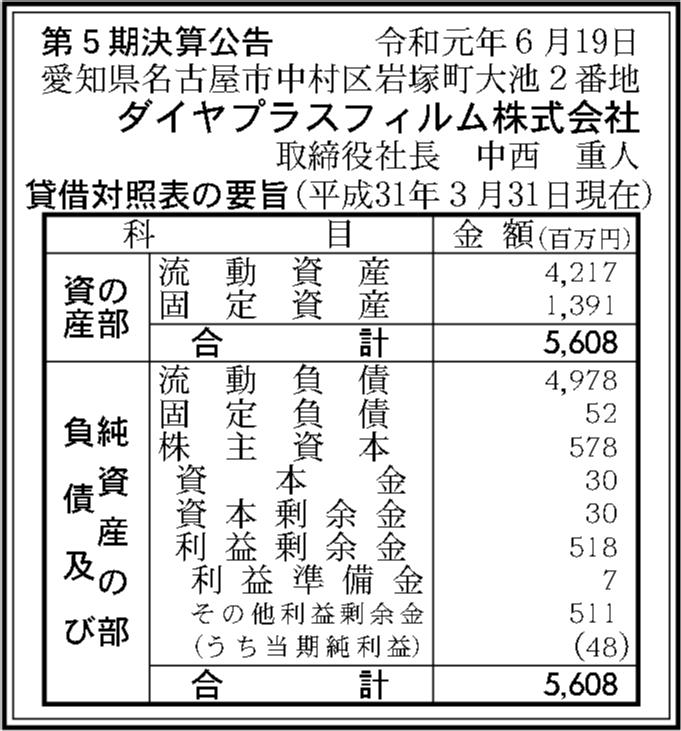 0085 b397e5ee03eabdef60ef7e6e2a1860dd6786eb923b7e2268976f9bd27d04c8e173171953cdcf008b86b1c2097d22a81b788f0646b4e1e9a740f632671ab36c06 06