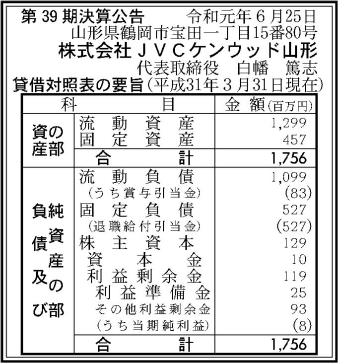 0089 fa917a09f929beb768758ad25bbf2bc1910afa9b9e6ac15add64d8d304d521c6ce39f8d00fa0837c0e37f2e129149ed53a479e125d4e38c054dbbdd06f78b4ef 11