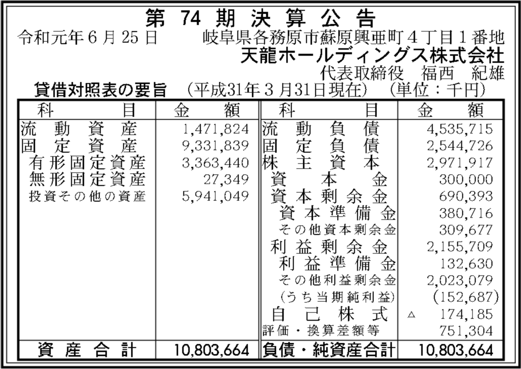 0099 0ae005a3e3c56d1dffcdc9f33bd597e9c9f135975183b45dc706829100f597bababb3cacd516d26c756696efb6225a9e7945654c7634d01eb423088d3a8f3a9a 04