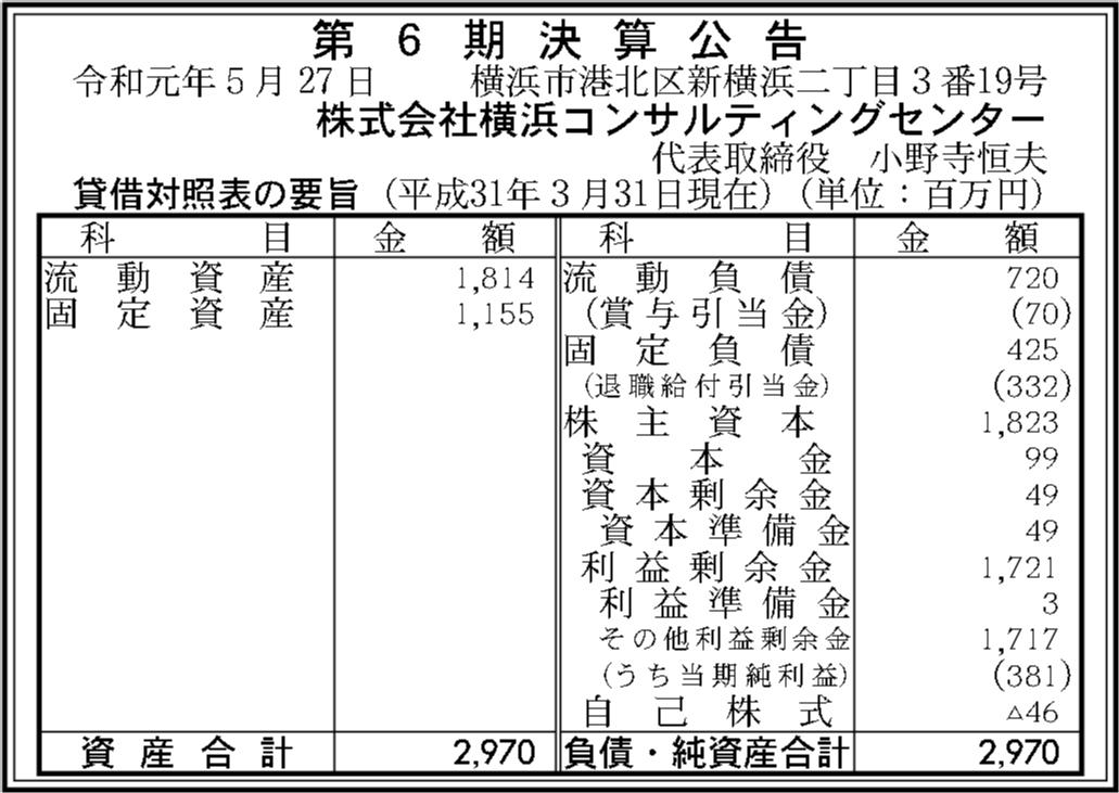0104 e0dd180bbe50fbbd486e046fc24ca39dca271c9db253b1fac519abdf0716e7d195f570483bff75c99f2993fc8faacf502747d539536f619a94a0b9bb31a34f30 06