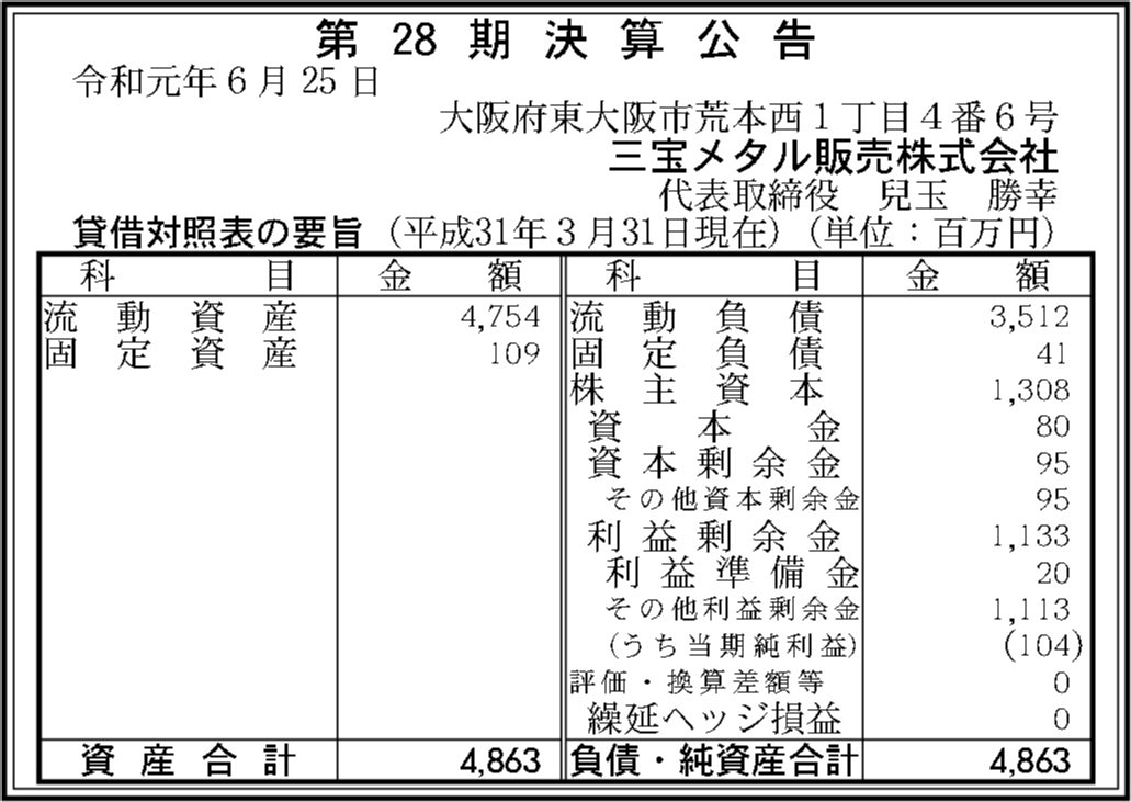0105 8e351e61c6f4002dc61f59be445d56f2aba1095a20ec1c1c19526b6e0fd194a58c7481c1e50e4ea82e8370c3c8ea24ab0b56cdf21bd8da48196feb538992d779 03