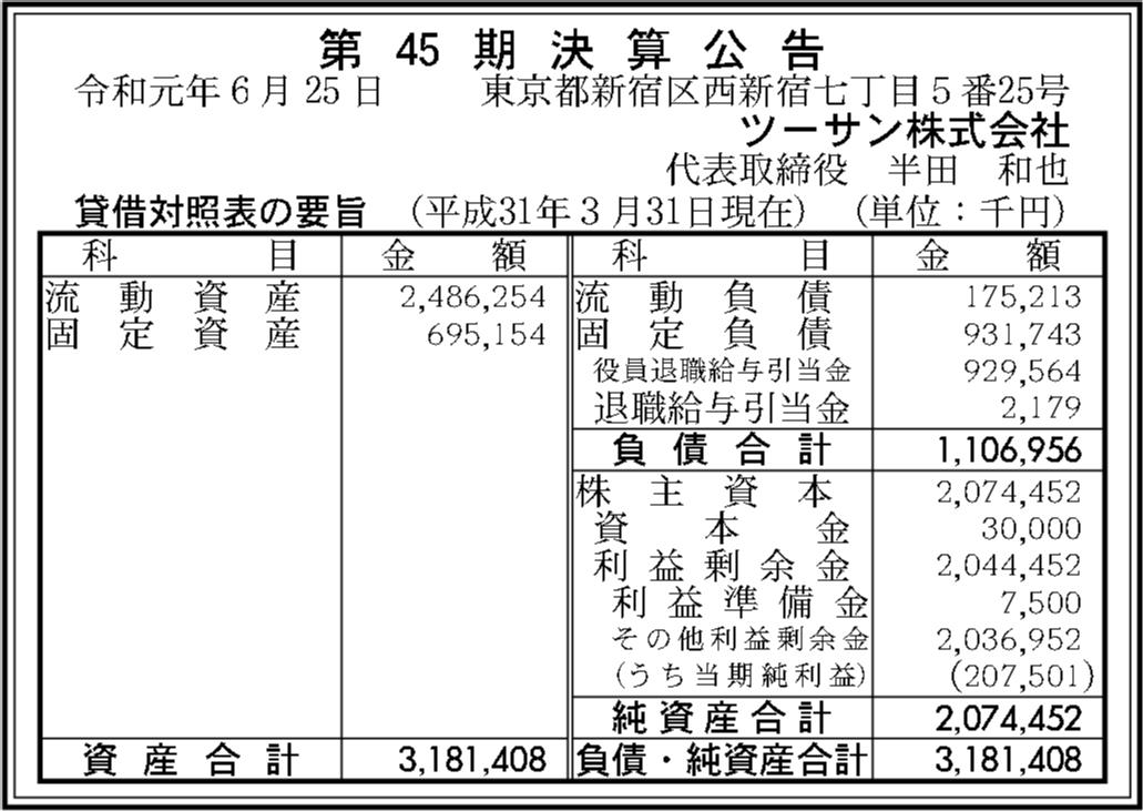 0109 817e33202285ed9dce1cc7a0b668f5b628ace34a85297875aa5e9dbcd61a9f0d2659f3771900a7f4e238a60f493c719ed019feb87635855e17cfe8b1d77c55f8 04