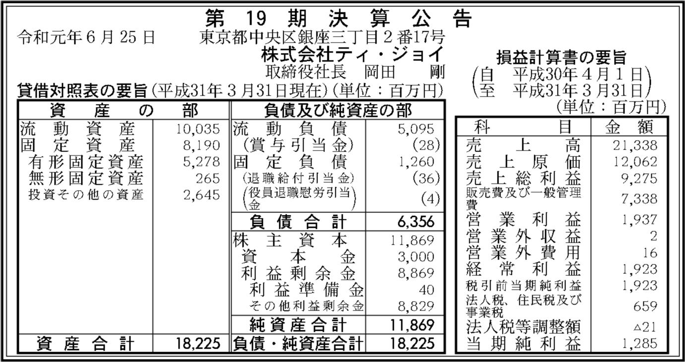 0123 c49c89d1e7105e43dc9da133aa60ff550584333dcb9f76438915162cebf3abf126e51529a70a89f077c2bca01b3307f47b2ac8e9d4b4d64b87a81adf730f8cf6 08