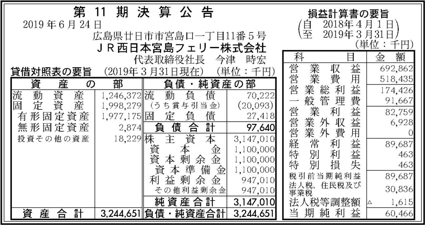 0125 614ec3596610aa52a0e9c1fb5dc726ae0f563b870ce43e67bf3323237fb348c2c40a35cf4279a459cdf35ed5019cb5f893388d52ed1b9eebdc6d83a9501cd2df 08