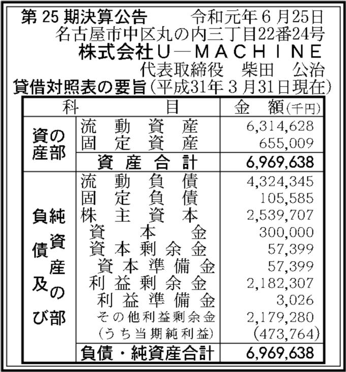 0128 abc20557b4a2b359190171187fa96504384df5c9ddf1476d10264a1923af50b481068cdd661120b3100d02db486171bb81d05b3e972918a286fd929b89751f15 06