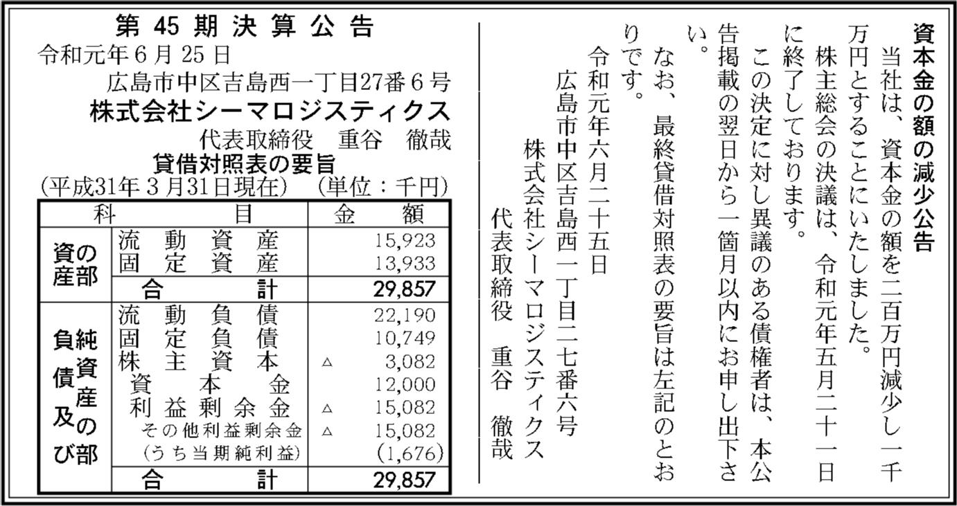 0131 36cc6f04191735e5a85505897a03868b837d60e39fc2fd8b646eeb24995760d41a8eeaf5d32fb846ce4f709d6ad83c3168cc65f4f4438fd2fb7a98e5724e1afb 04