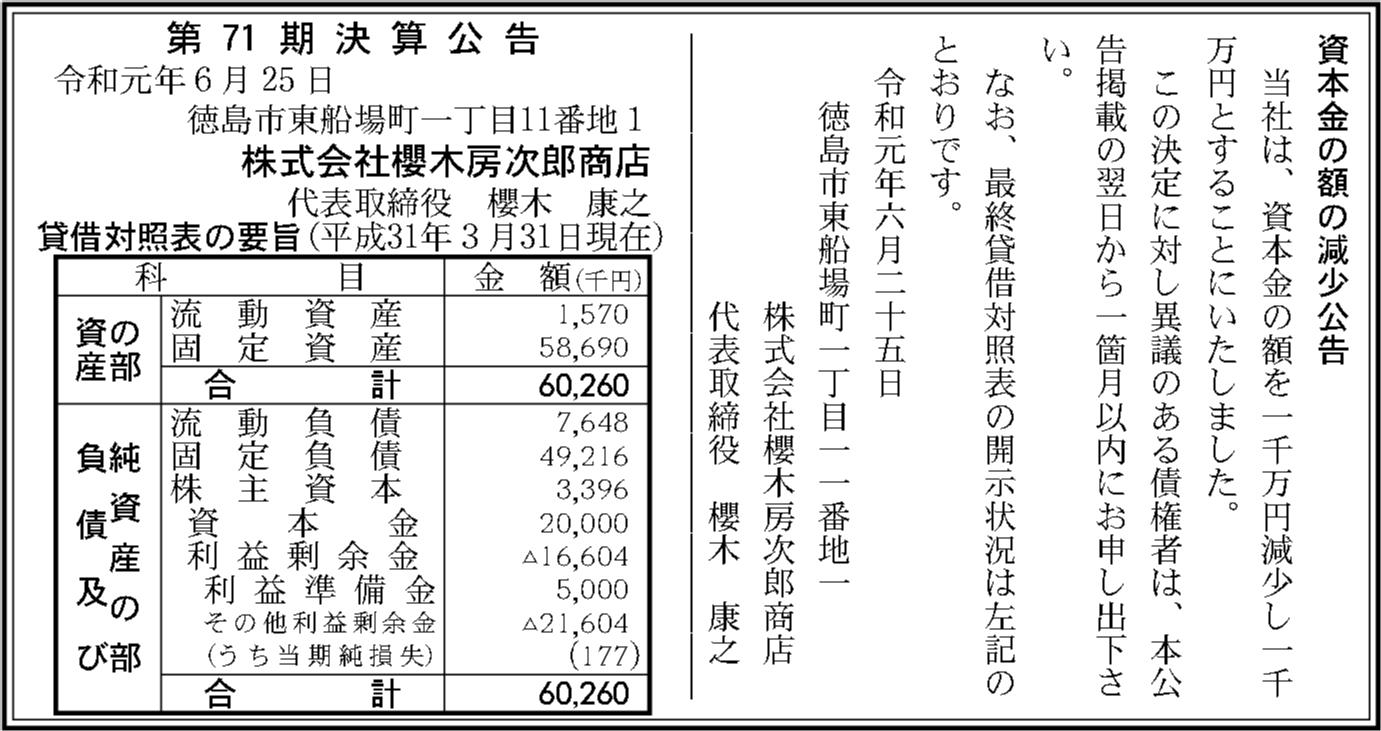 0131 36cc6f04191735e5a85505897a03868b837d60e39fc2fd8b646eeb24995760d41a8eeaf5d32fb846ce4f709d6ad83c3168cc65f4f4438fd2fb7a98e5724e1afb 06