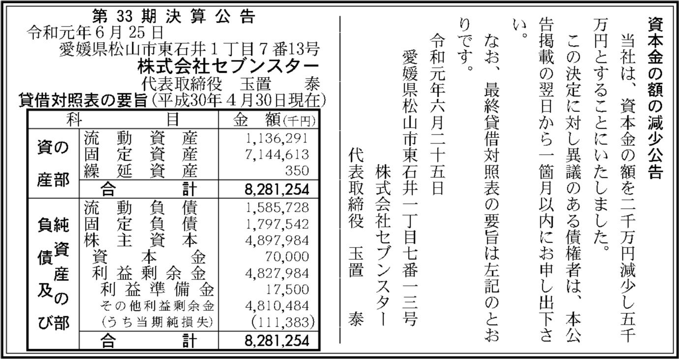 0131 36cc6f04191735e5a85505897a03868b837d60e39fc2fd8b646eeb24995760d41a8eeaf5d32fb846ce4f709d6ad83c3168cc65f4f4438fd2fb7a98e5724e1afb 08