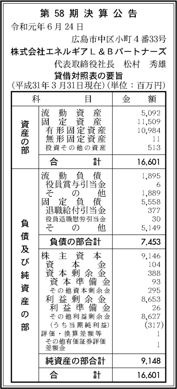 0133 c9f1169bb5b284893148c059e701e2304a92427742e2d275f67f1c8e4d00b9f2cf8e2be9034ccb82e936f74134c875cbe5bdd505df4574a20901eff07619670e 04