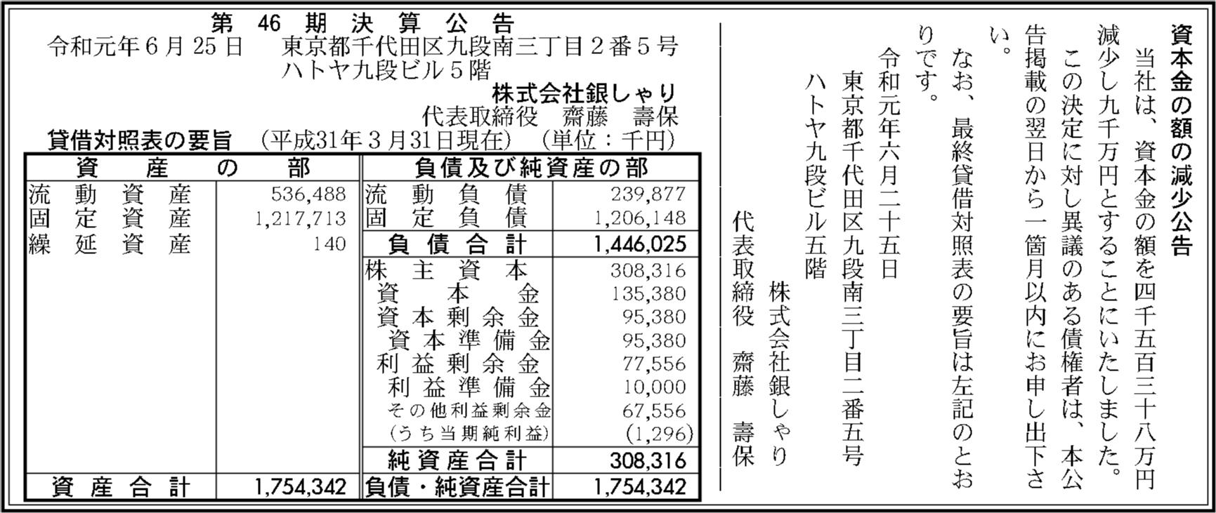 0140 d2cb5d84ba4782a09bb7ac578392d59bd025518e359cd12fd3d500a94e32227f5cf81e332d68fdeefc38750ae6e6581655ba0b92892be84b539f8a20ce6cd517 04