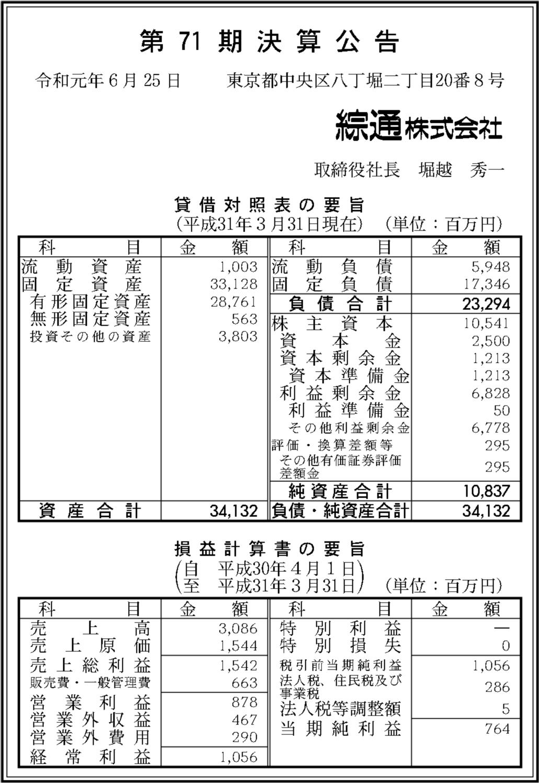0146 cc990f16f21830461c60c1faf5a79a81b5663a8067c041c92165b2a9dad551f3682c3688d049ccbb7af84a7f268589c65160d994dc25b8bd9ccfe0e685115209 04