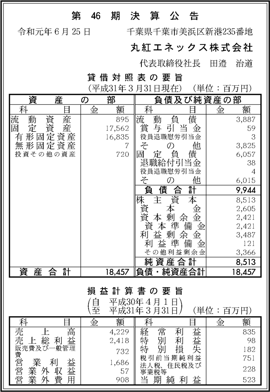0147 840c9af446636710670bd84dc4223a4d40097d1e4c682149db8639cbb583d9d0c726c3de5ad37deb5931e91f4b9f512950cf4cd98e0f7b66eec092f221389056 02