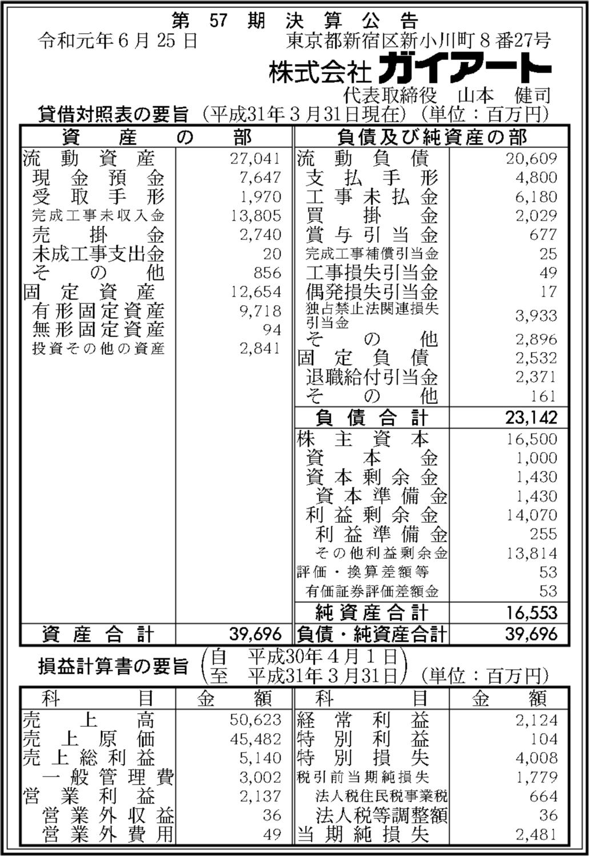 0148 6837e1e2bf3bec8357a6351ea1d1325eb5c198b482bc47b66dc03fa6863ee18f5d12430f44a8a6bddbbf899317abc9db7620aa444db528b3403948f7efc077c2 01