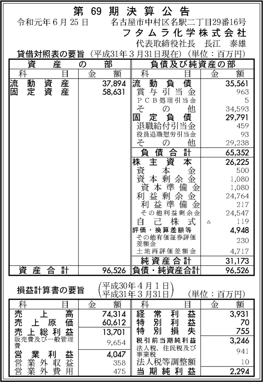0148 6837e1e2bf3bec8357a6351ea1d1325eb5c198b482bc47b66dc03fa6863ee18f5d12430f44a8a6bddbbf899317abc9db7620aa444db528b3403948f7efc077c2 03