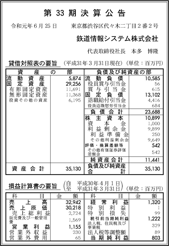0150 102bdc7e92bd1432efdf82dce1cbf4df81281f603db7ca4ae84c17e93c3d5327e772d833380023d4f317fd9b301a52984662051a60819e7b840d6d3eaa08284c 03