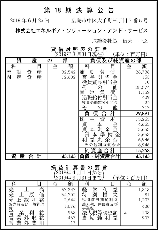 0151 7785def6ceccea63c181f87f0fce2a0884ac4d468c1822a1261be6afcfba1b04722e2f534ac0a2a4008233abb7d4b07851a43f26742fb63b5cf7cbbdcb8e3118 02