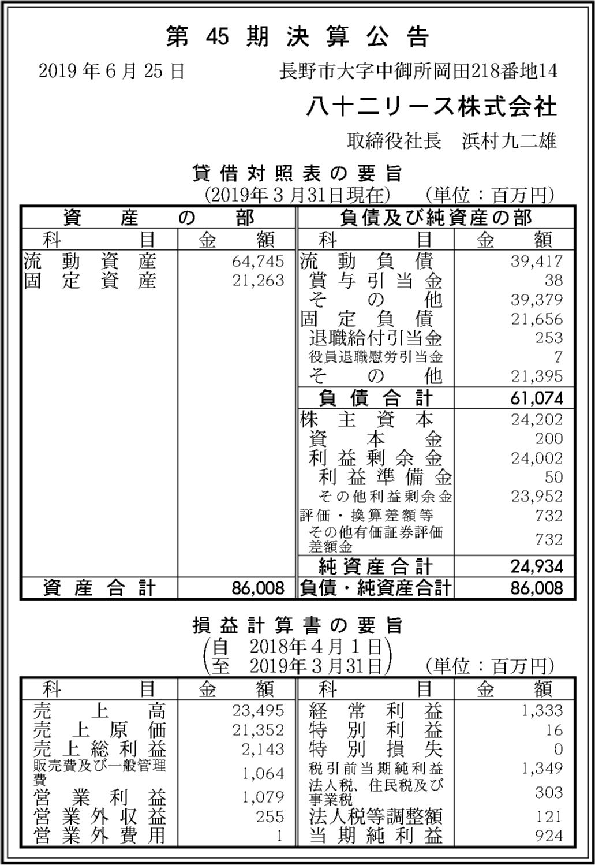 0154 de51ed0780ee9404518db0d831ea766c758347d2a625ca8c5ac7f952d6db69a2603ccb683af129ee0c9c2eb15b18efe80d1999d34990d2b7c931ca828d0d91a3 02