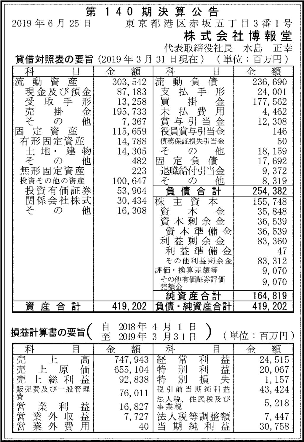 0155 3e9bcff7656cfa539be2720152efbbdaa1d9708af5d52fee73451ee8c4b3815b6b5d95feeea1dcefbe8f901eb6f756ebaa3b5d35caf2ccc903030771728efaa0 01