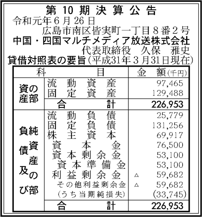 中国・四国マルチメディア放送株式会社 第10期決算公告 | 官報決算 ...