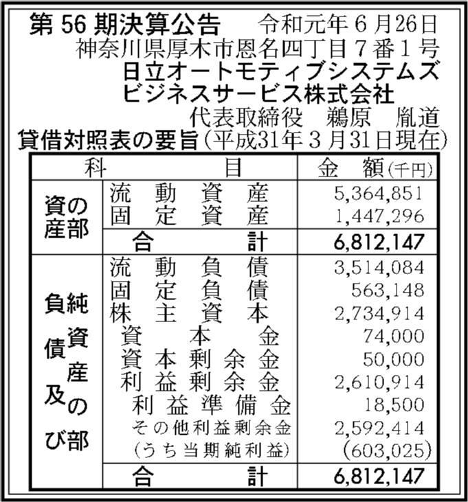 0065 29e4a059fca8751a1bc1bfff86075e5f02a43f8e7e42523c8d00b1e7dfbff2420345c88a607a59c3cfcf2573e590eb8ccefccbd8c142996be908333419e45c54 08