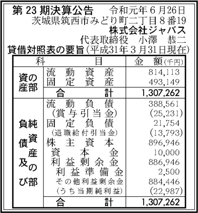株式会社ジャバス 第23期決算公告 | 官報決算データベース
