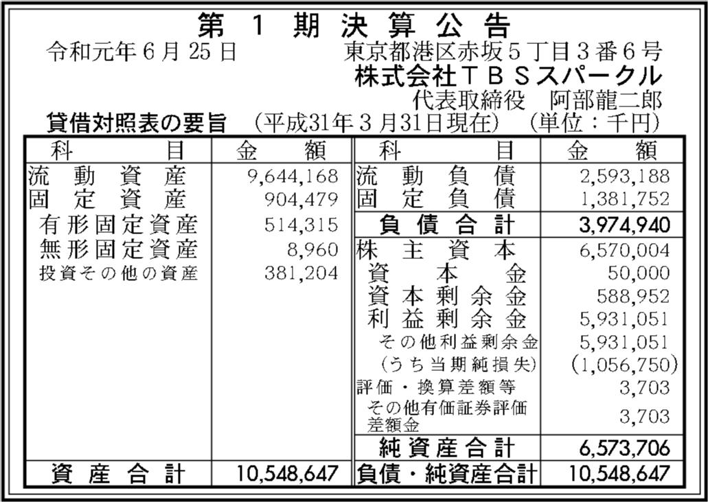 0084 1ac5cee1429d12e8e0a65efe968b91352e4a3c33b6f72fd4392949f248177c4807832567e5312989e635fa60405bd217a5785d73f271e051e681e8bb6f54a0dd 07