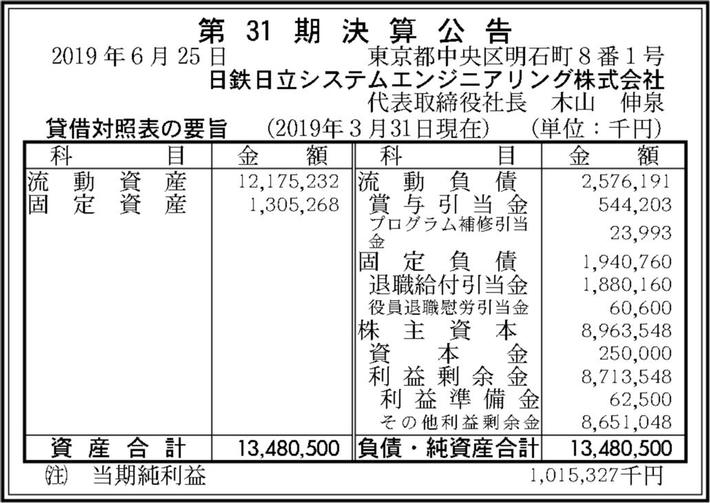 0101 c5ed5be4d74fe4891079d3a1d98d82f6a6d5af946d51841b72f5ee753f6ed3a6e0ea260a68584e2f3157f9879c6f41d245f0953b812f629b3c4505380b8fe765 03