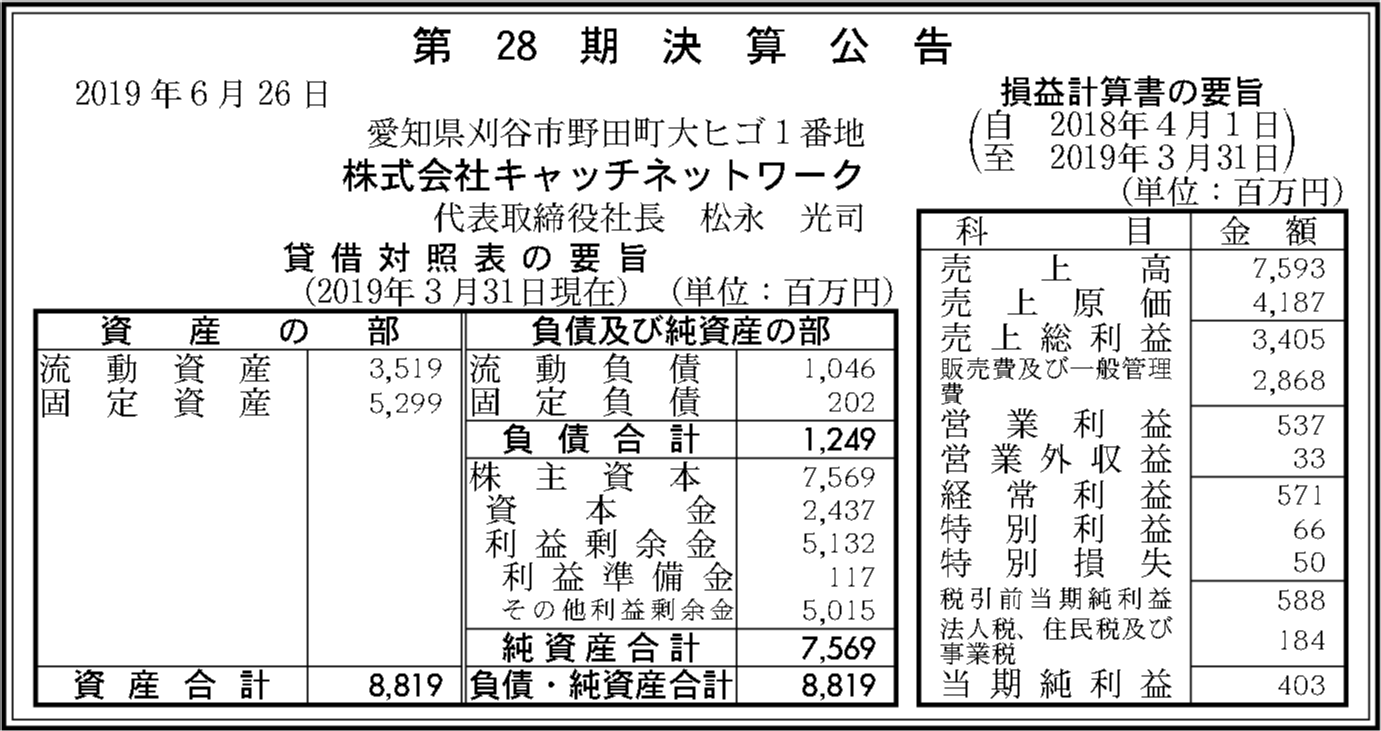 0110 beb6a55b09fad582a7924ecb4f9784c83a95ad1bee23ee2eca0ff3f8d65d6a5cb4e93f77c347d353feaadff2d94fabf29b185141baac9aeaaa4f0e48dcfc75ed 05