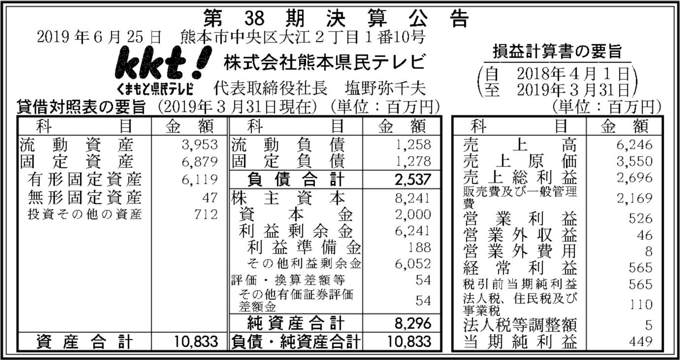 0112 f6e3a328000addc45a074dc8b55f135f6a5e5531aa4b24f72dabdc33d016acea5fc094feaea9a40c0180b699a843ce6a91a0da95e62ff1861a77c04e55c4a75e 05