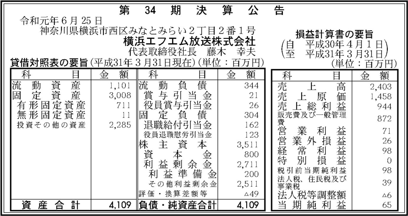 0119 e5f2352924452091a78154d82cbbe4d27a0396c81b3348d0bb70ec9a14e8719c6c881da6e5e7980395bedd6b5d9deb986345ab7a9ca4a9d1037940c2b2a8cd6f 08