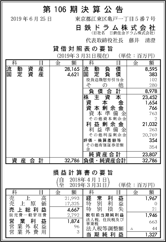 0147 e20631ebcb4bd3d970c1aa94b10420e770217c36908df7e00fa30b1f66b10def1826e4b6fa3cd9eb1936a4b3bf68f9b356b94f4ce57237a19f915ccf25d843cc 04
