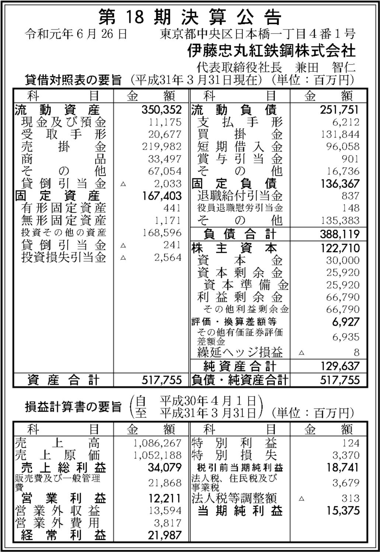 0149 71fb7ab8d1d17857da4762831f964a7a885a02924ccbf58c4e77467bfb96e1c391e3ba27249839cad60e6098425b8e33c14a705cca9efc601345744c3cef0654 04