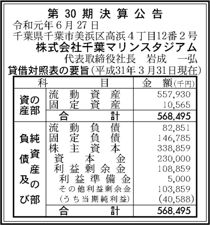 0205 9cc193cceb5bd0d836974bed5589b7834bcbc498160a3b0733920602ff94a6c6ee75856a7c91feaf1270111907c83ff5c9469521e9398b8a0eda2252d12fb83d 01