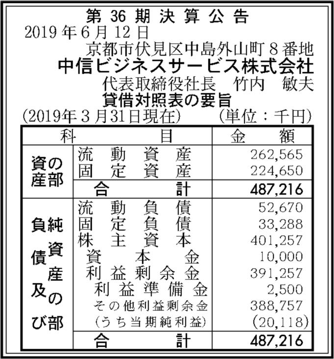 0218 55959ec305333729b2739d833505f4d5dee259aa70b2f5570563dbd381154e33fc193dda8eaf684150e28088f885572c7cc4af18725ffb97bbb60237b469167c 10
