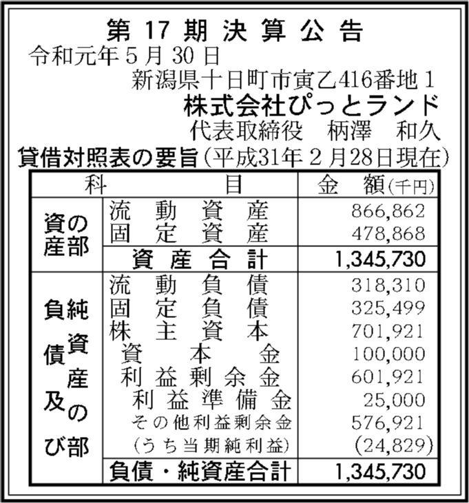 0230 6c8ffe3071bdd05629e5b87ff1056b54bc91990ea8312340b6aa58e3e93000cbc93a32ac286df5a00ad88c1a90615b6b2fdacbe22a4e280b0ede93008c28507d 10