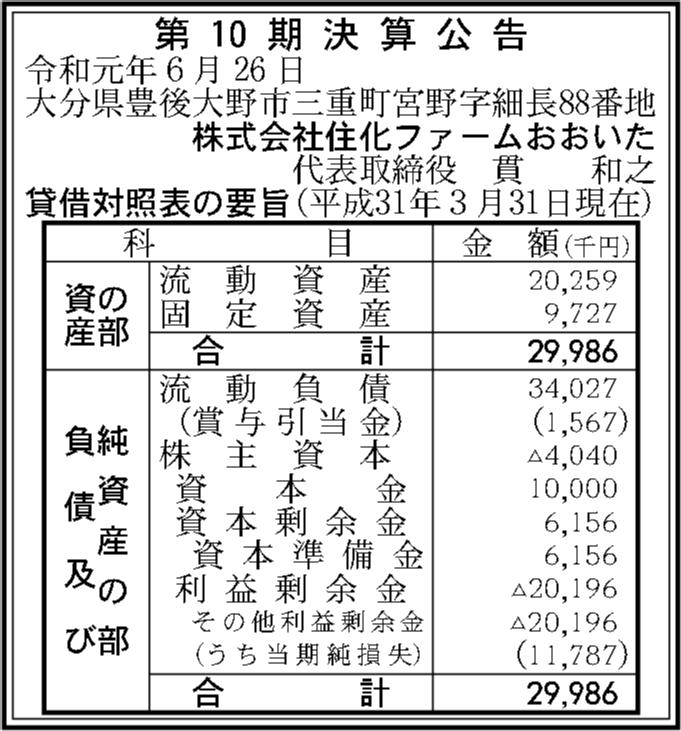 0247 4add625a4a172c7d68f0ac209b1aead276e99cd433dcc6f3ff2df949f260a2ad08f0e947f09959c11fee4e3936652eb9a67d0854f4e2e63a948be8d0b6875a4e 05