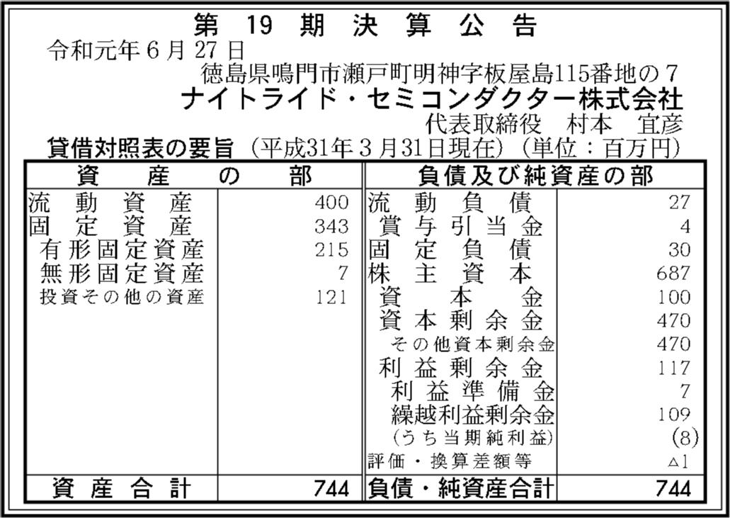 0275 4baca6eac9f69267894d7ee51dd8a9e64c7c3c02b8e9b6884592d58dee6f83e7b101a1cf20f0358f482227c2386f5bdef138d3434b18d8476dfd5f2a559b00c4 01