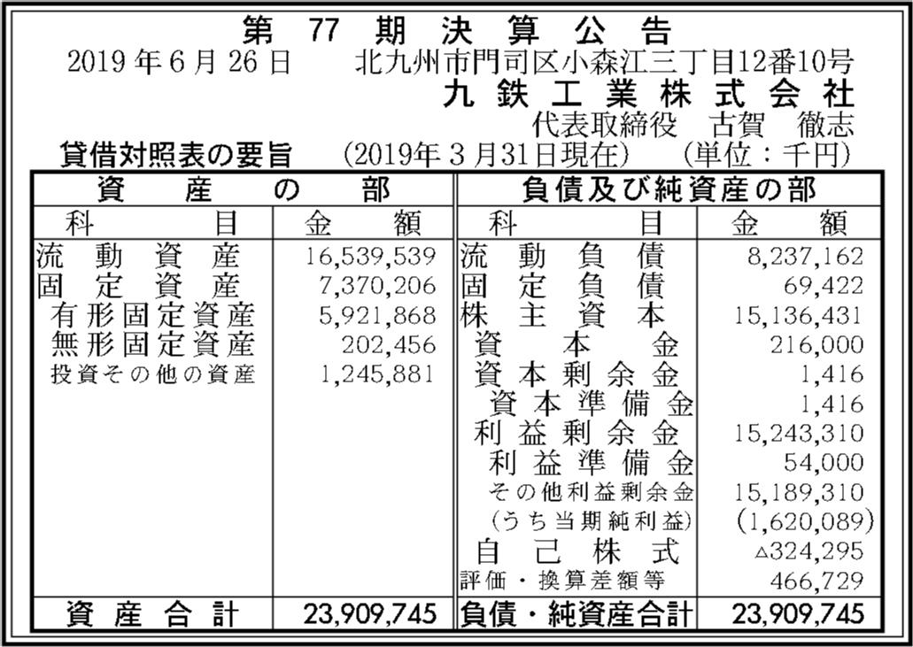 0280 4dc85072385862cc3478faeb09fe928ce9ebe066eda2a73bc64f64c7e1998dd47d406703aaa061d843fa07ddacb74a39e8a39cca194c0246345502283cc01490 08