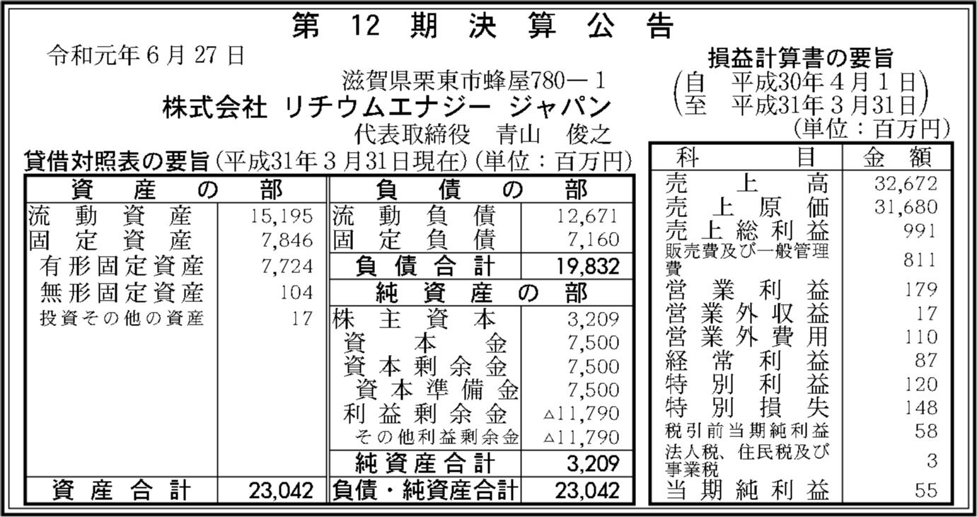 0286 c4cacc7fe963ec02682b1cf0aa4deb2f23cce6d8d1a06348b527ba302f675f54d60349217b551b4665a6734283089ae84f0d0520e5c141e42cac0e86d240d58d 03