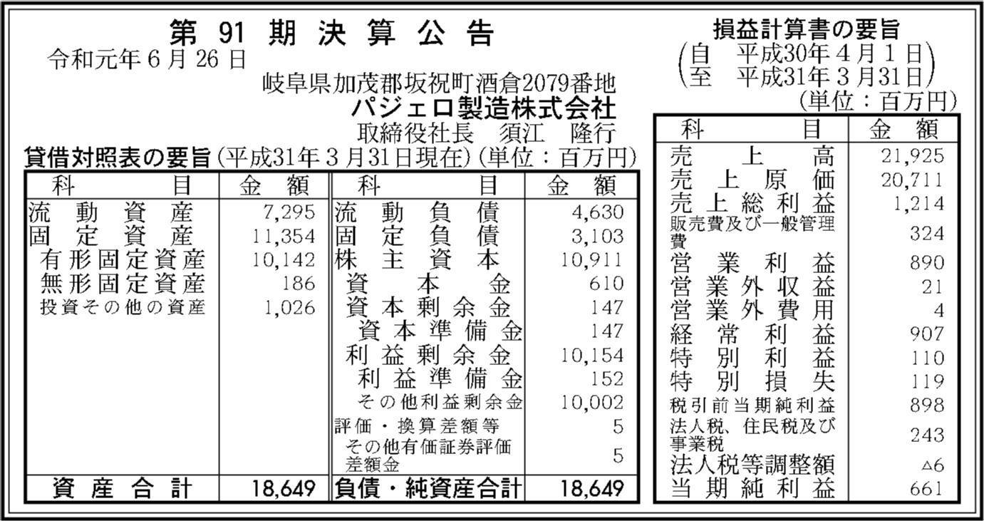 0294 ef53f68216cf29a0e63b43d771d894e1b68c8af83db8a1f67085a96ed5f5de86ae36cdabc13378fbc264e4e87d3385bed533005dabc162cacc247a1447373d37 05