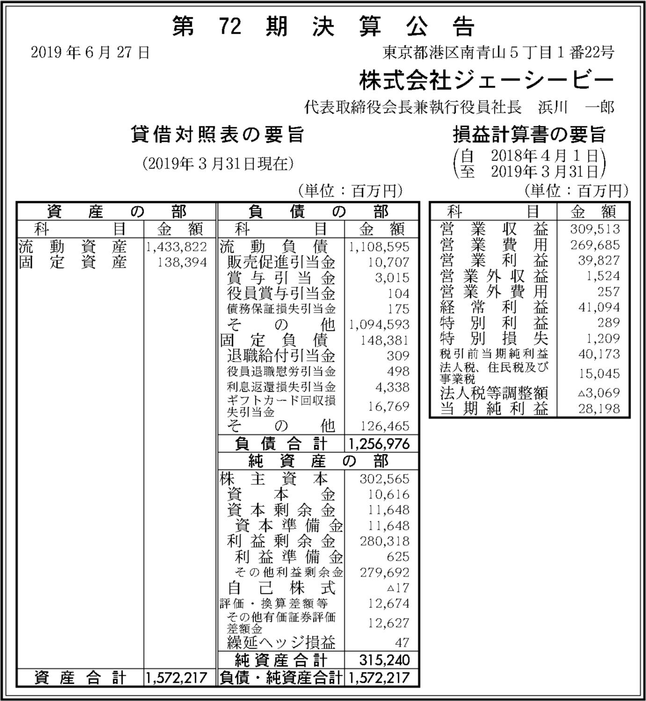 0346 37795ef6633cc30102fb6c39eae05590aaa173c705c9f72f3a89bbc4ac9dec1463c4ae9f29291a92be710522894f2deffc88e0614e3081efa45f90ce54ae27e0 03