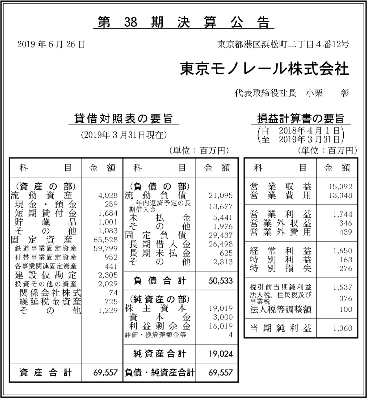 0348 6c71cdcece22be4d9f8012f9a65052634e5a88e4ee4a626110ab99271cf5c680303b0305352654674de0ef7785b147661f21cc59d0557f0e09c06691696072b2 03