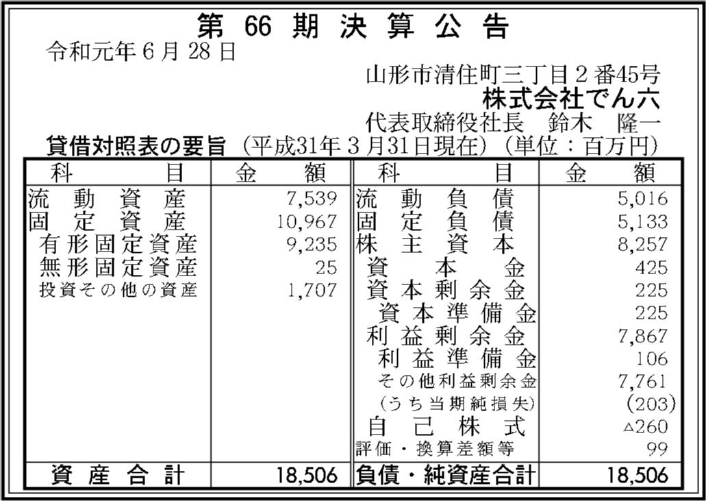 0124 e3d2f2a2c02966555261549c62acec96e4a426eaafa107722deb8345e130b9bb8328a0937964520fa10a1ce8940dd051340fef61101617871ca55c963a8632e1 02
