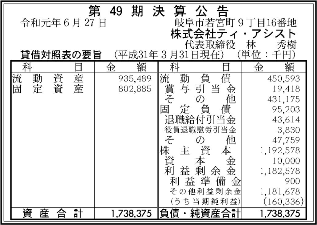 0126 a2ccfab634d220592f5518a219c799daf988221735e1e3b9167a7ab6fc4125cc0b70cc498a96170b250b0135ffa0ea78f4c4765d77a5d48a81602900a42a77fa 03